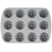 Non-Stick 12 Mold Fluted Muffin Pan 2 1/2 inch