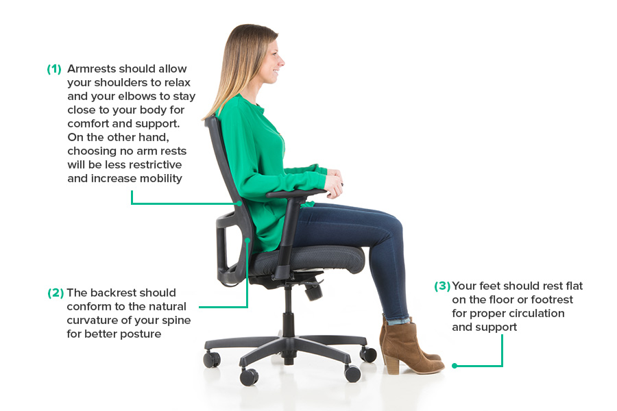 types of office chairs. Black Bedroom Furniture Sets. Home Design Ideas